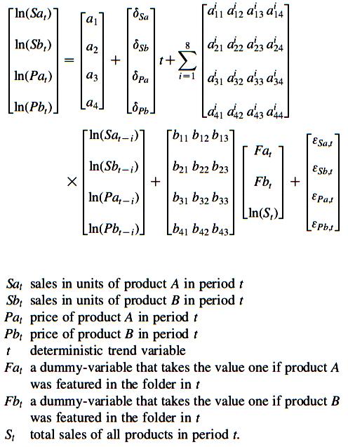 Vindevogel, B et al - Graphic 1 System estimation matrix