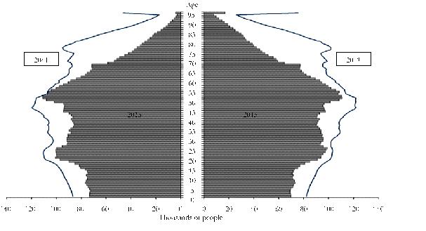 MofF - Chart 4